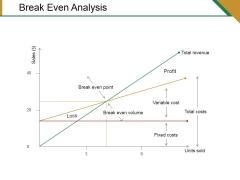 Break Even Analysis Ppt PowerPoint Presentation Infographics Example Topics