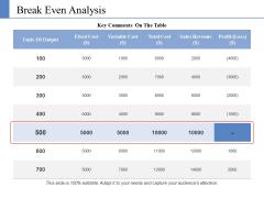 Break Even Analysis Ppt PowerPoint Presentation Portfolio Graphics Design