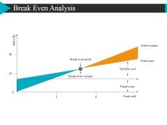 Break Even Analysis Ppt Powerpoint Presentation Show Maker