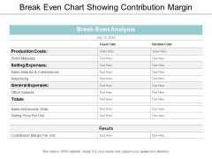 break even chart showing contribution margin ppt powerpoint presentation professional templates
