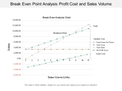 break even point analysis profit cost and sales volume ppt powerpoint presentation ideas graphics download