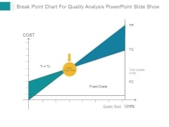 Break Point Chart For Quality Analysis Powerpoint Slide Show