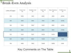 Breakeven Analysis Ppt PowerPoint Presentation Summary Example Introduction