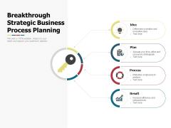 Breakthrough Strategic Business Process Planning Ppt PowerPoint Presentation Inspiration Background Designs