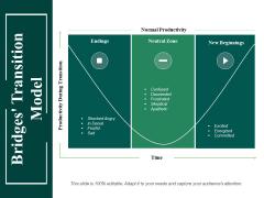 Bridges Transition Model Ppt PowerPoint Presentation File Backgrounds