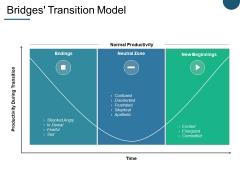 Bridges Transition Model Ppt PowerPoint Presentation Styles Diagrams
