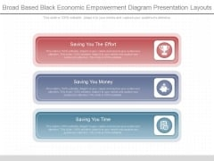 Broad Based Black Economic Empowerment Diagram Presentation Layouts