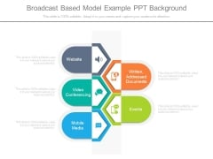 Broadcast Based Model Example Ppt Background