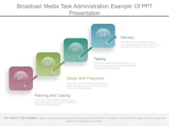 Broadcast Media Task Administration Example Of Ppt Presentation
