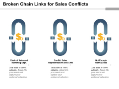 Broken Chain Links For Sales Conflicts Ppt PowerPoint Presentation Model Examples PDF
