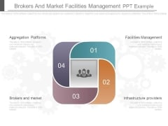 Brokers And Market Facilities Management Ppt Example