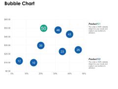 Bubble Chart Finance Ppt PowerPoint Presentation File Maker