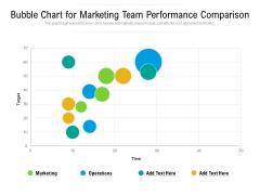 Bubble Chart For Marketing Team Performance Comparison Ppt PowerPoint Presentation File Outline PDF