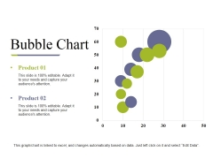 Bubble Chart Ppt PowerPoint Presentation Infographics Guide