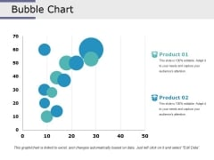 Bubble Chart Ppt PowerPoint Presentation Inspiration Portfolio