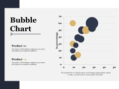 Bubble Chart Ppt PowerPoint Presentation Outline Demonstration