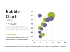 Bubble Chart Ppt PowerPoint Presentation Outline Smartart