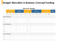 Budget Allocation In Business Concept Funding Resources Ppt PowerPoint Presentation Portfolio Guidelines