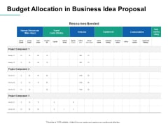 Budget Allocation In Business Idea Proposal Ppt PowerPoint Presentation Ideas Deck
