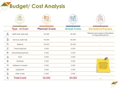 budget management powerpoint templates