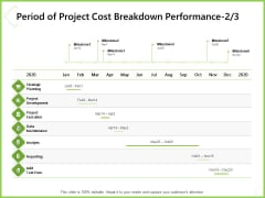 Budget Cost Project Plan Period Of Project Cost Breakdown Performance Planing Brochure PDF