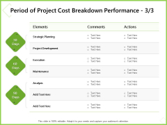 Budget Cost Project Plan Period Of Project Cost Breakdown Performance Slides PDF