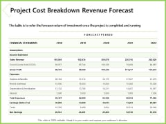 Budget Cost Project Plan Project Cost Breakdown Revenue Forecast Microsoft PDF