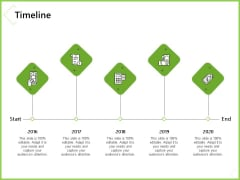 Budget Cost Project Plan Timeline Ppt Professional Design Inspiration PDF