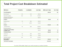 Budget Cost Project Plan Total Project Cost Breakdown Estimated Ppt Styles Ideas PDF