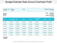 Budget Estimate Rate Amount Overhead Profit Ppt PowerPoint Presentation Infographics Design Ideas