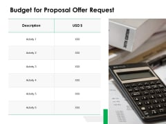 Budget For Proposal Offer Request Ppt Powerpoint Presentation Styles Samples