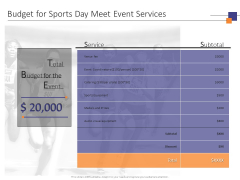 Budget For Sports Day Meet Event Services Ppt PowerPoint Presentation Inspiration Vector