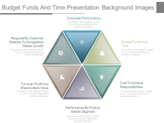 Budget Funds And Time Presentation Background Images