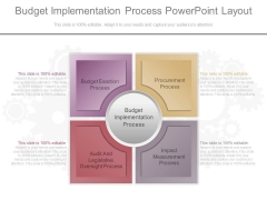 Budget Implementation Process Powerpoint Layout