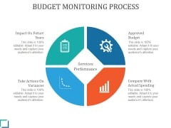 Budget Monitoring Process Ppt PowerPoint Presentation Samples