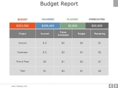 Budget Report Ppt PowerPoint Presentation Outline Examples