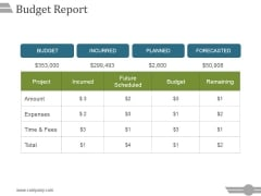 Budget Report Ppt PowerPoint Presentation Topics