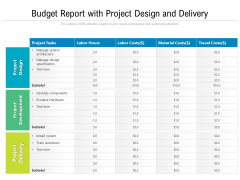 Budget Report With Project Design And Delivery Ppt PowerPoint Presentation Gallery Visual Aids PDF