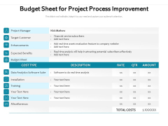 Budget Sheet For Project Process Improvement Ppt PowerPoint Presentation File Infographics PDF