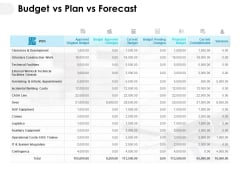 Budget Vs Plan Vs Forecast Ppt PowerPoint Presentation Ideas Design Templates
