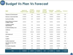 Budget Vs Plan Vs Forecast Ppt PowerPoint Presentation Infographics Slides