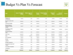 Budget Vs Plan Vs Forecast Ppt PowerPoint Presentation Summary Slides