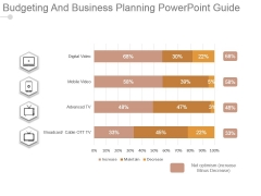 Budgeting And Business Planning Powerpoint Guide