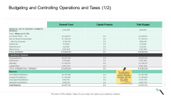 Budgeting And Controlling Operations And Taxes Projects Ppt Gallery Show PDF