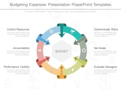 Budgeting Expenses Presentation Powerpoint Templates