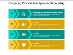Budgeting Process Management Accounting Ppt PowerPoint Presentation Summary Slides Cpb Pdf