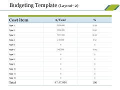 Budgeting Template 2 Ppt PowerPoint Presentation Icon Infographics