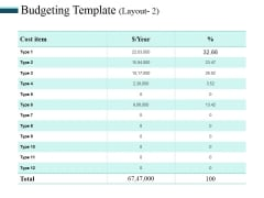 Budgeting Template 2 Ppt PowerPoint Presentation Portfolio Infographics