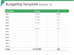 Budgeting Template 3 Ppt PowerPoint Presentation Icon Layouts