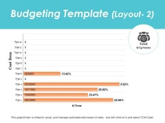 Budgeting Template Layout 2 Sample Budget Ppt Ppt PowerPoint Presentation Layouts Demonstration